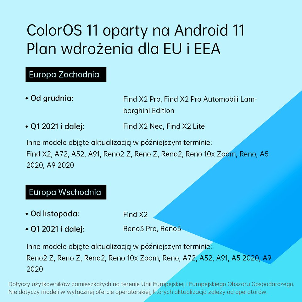 ColorOS 11 Rollout plan.jpg