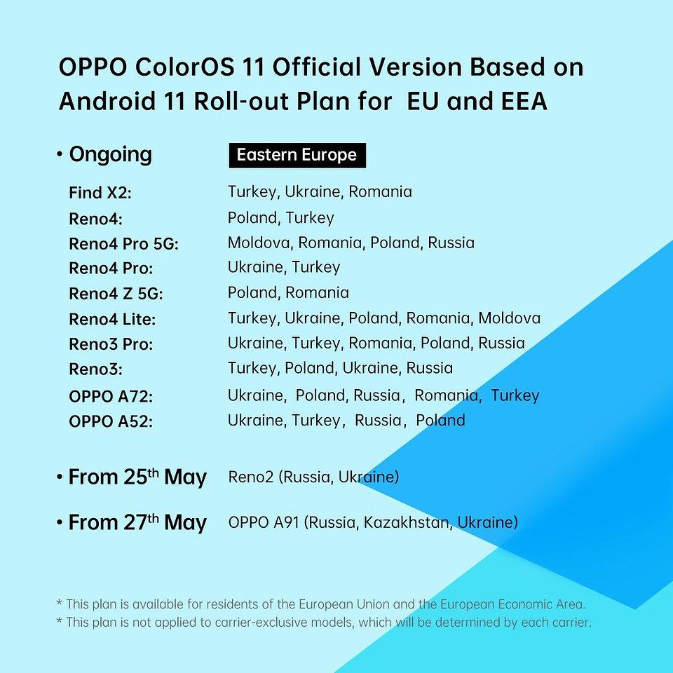 Lista smartfonów z aktualizacjami ColorOS 11.jpg