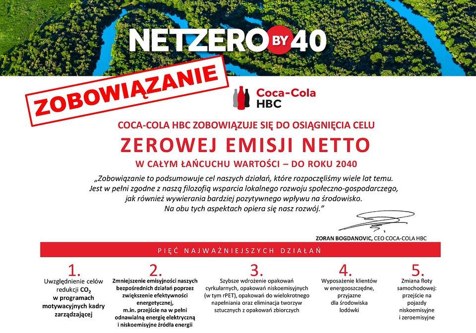 PL-- CCHBC NetZeroBy40 Pledge.jpg