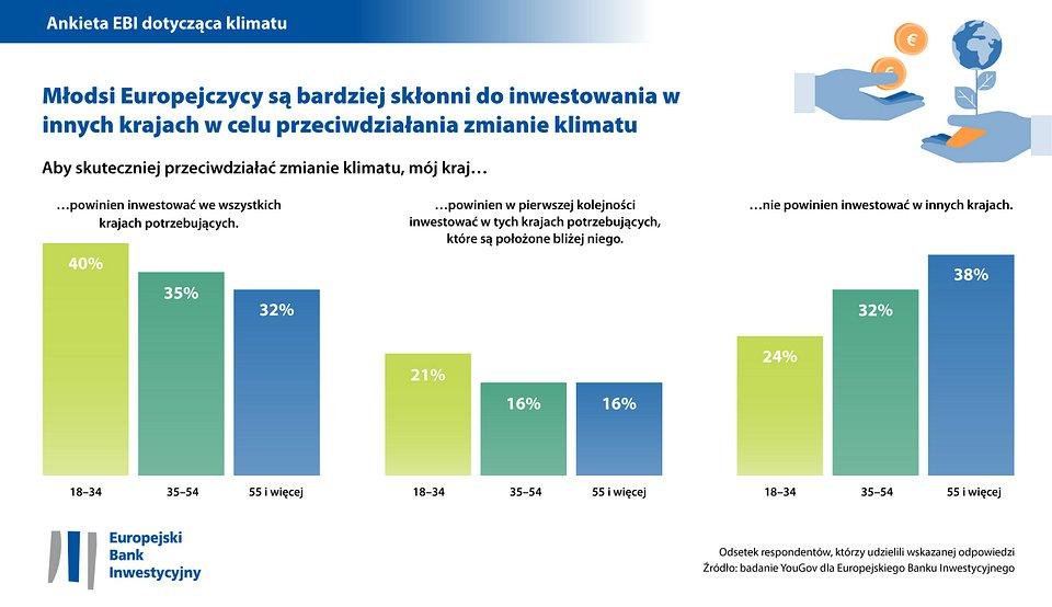 21_Investment Age EU_PL_website.jpg