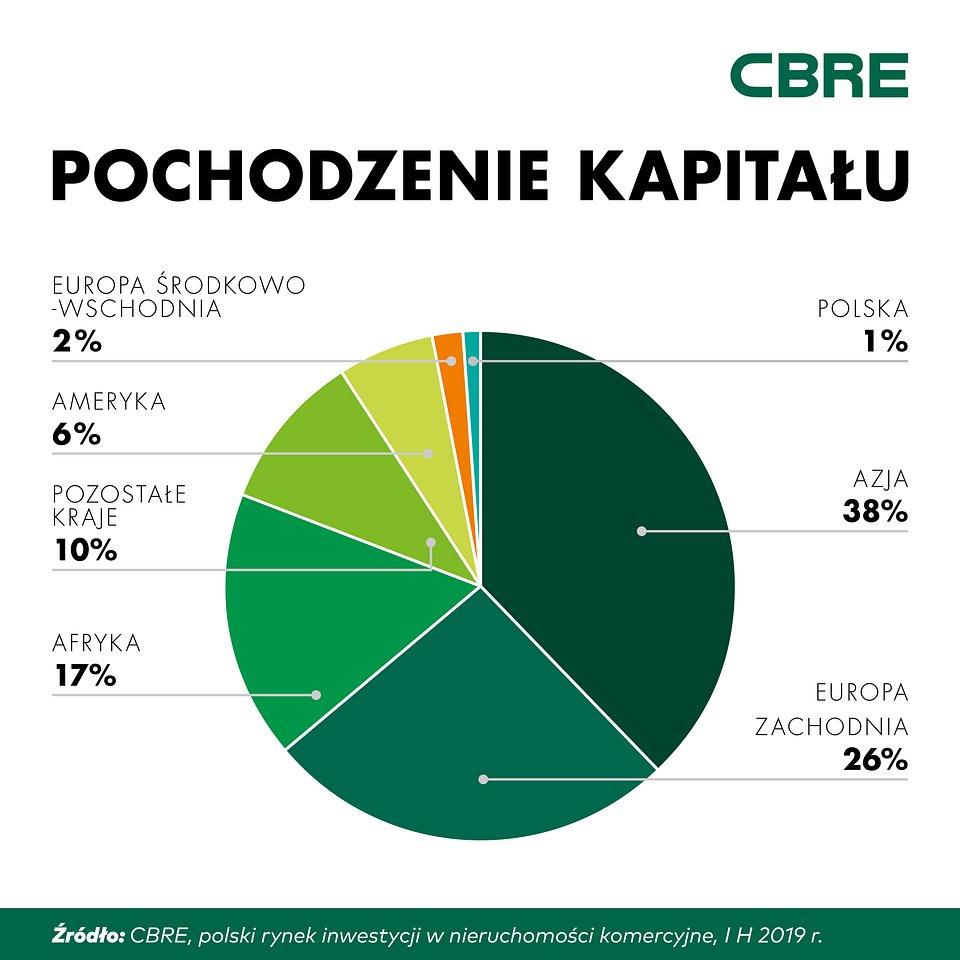 infografika_inwestycje.jpg