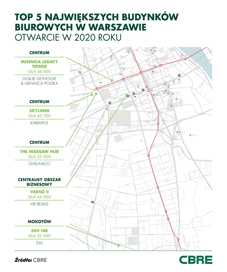 TOP 5 Warszawa.jpg