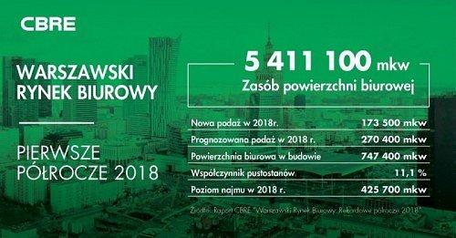500_warszawskirynekbiurowymini.jpg
