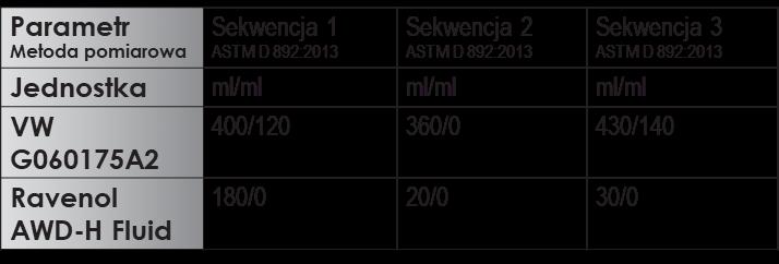 Tabela 2_Ravenol.png