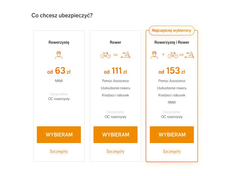 Symulacja dla roweru o wartości 2 tysięcy złotych – wartość posiadanego roweru najczęściej deklarowana przez ankietowanych*