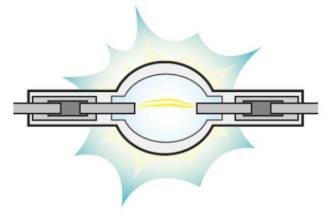Faza 3 – emisja światła (3200 lumenów – 35 W)