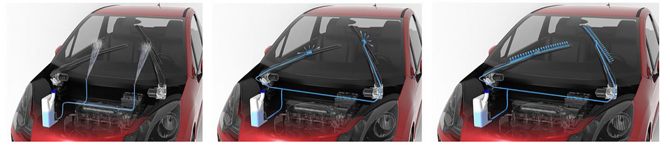 Windshield cleaning systems available on the market
