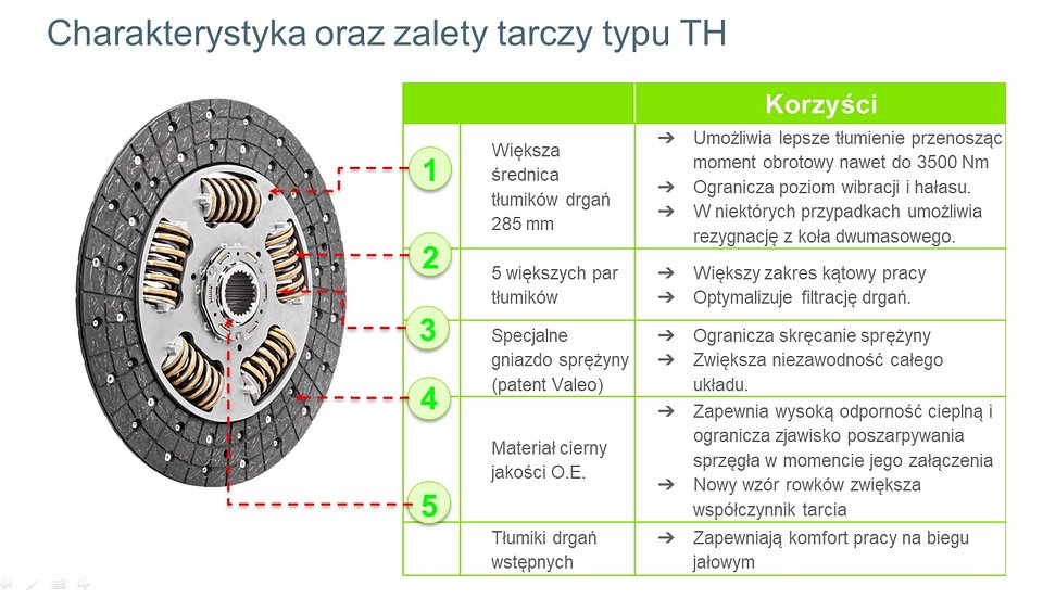 Krótka charakterystyka tarczy typu TH