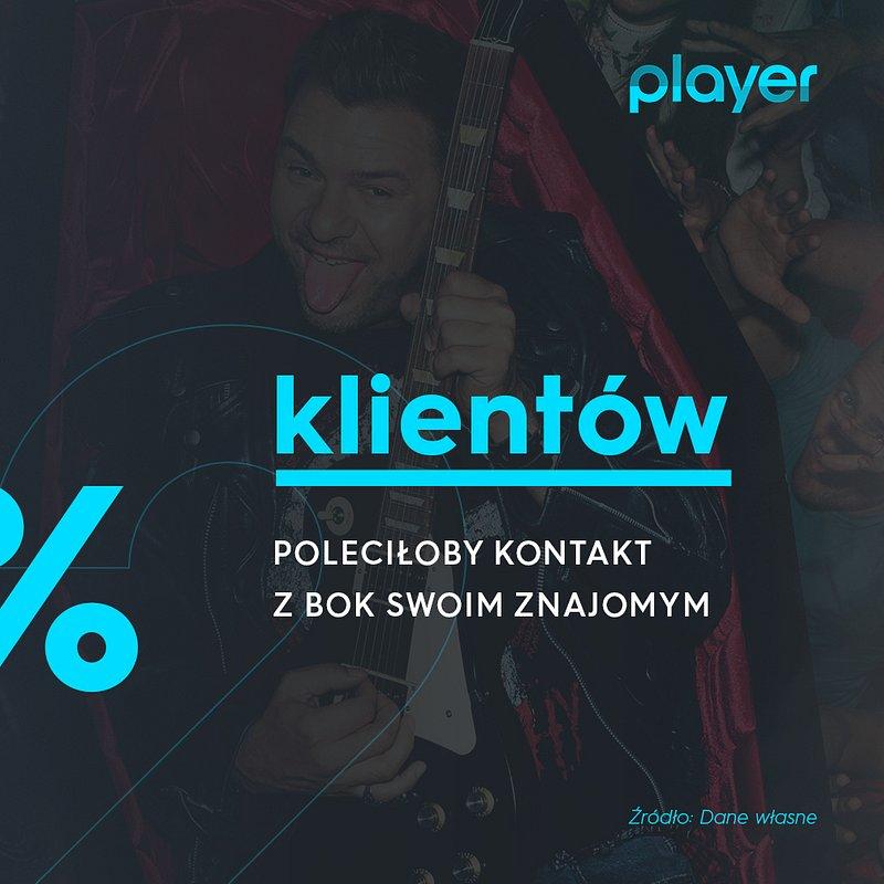 player-Sukcesy-2019-KLIENCI-82-procent-klientow-poleca-fb.jpg