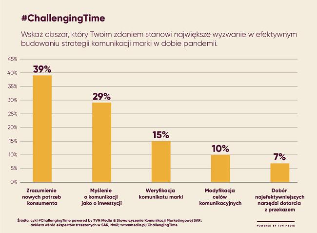 #ChallengingTime_wykres — kopiaa.png