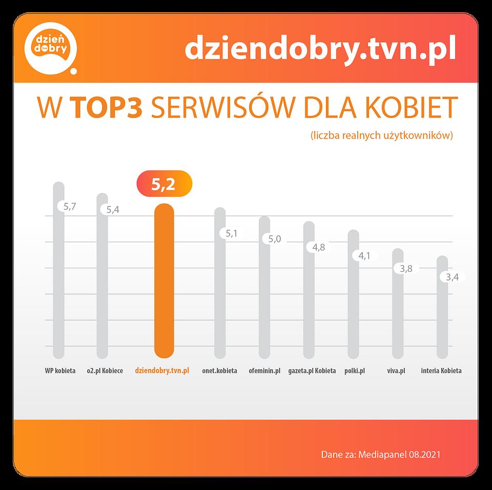grafika_DDTVN_update.png