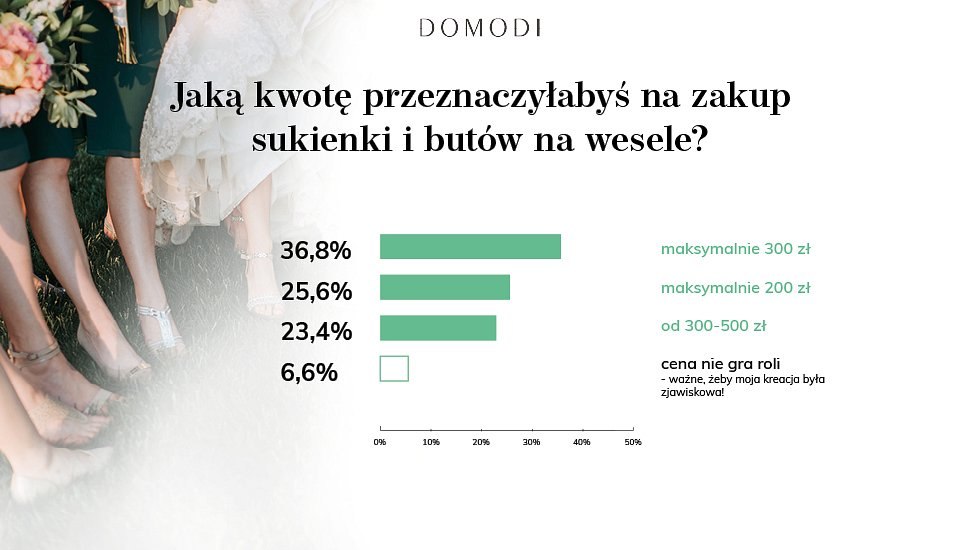 Domodi_01_wesele_grafika (4).jpg