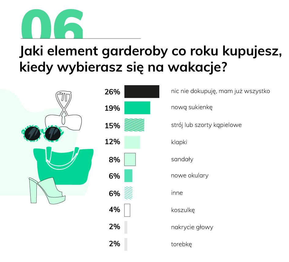 mat. Domodi.pl