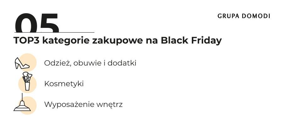 mat. prasowe Grupa Domodi