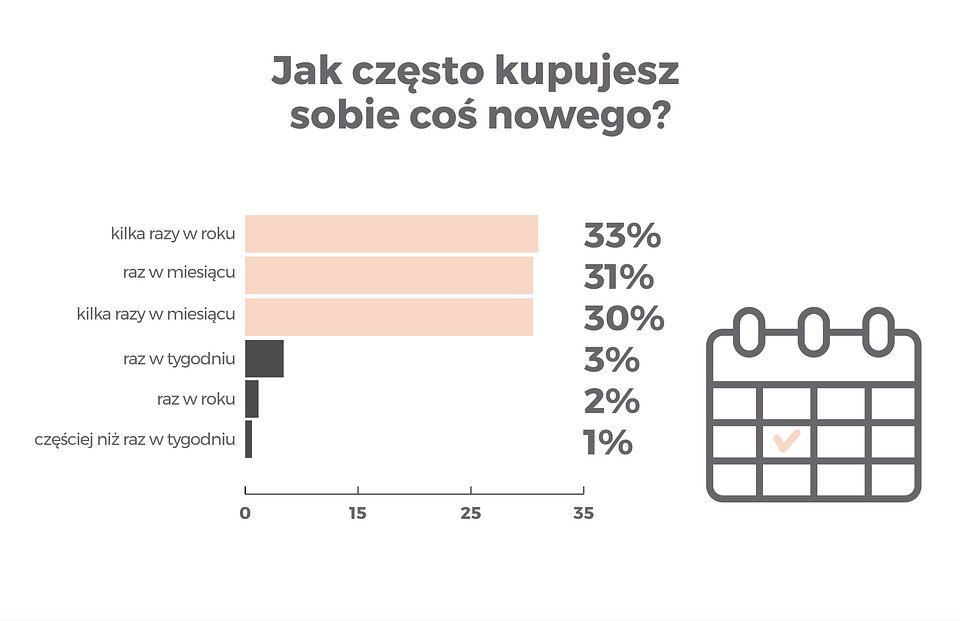 Mat. prasowe Domodi.pl
