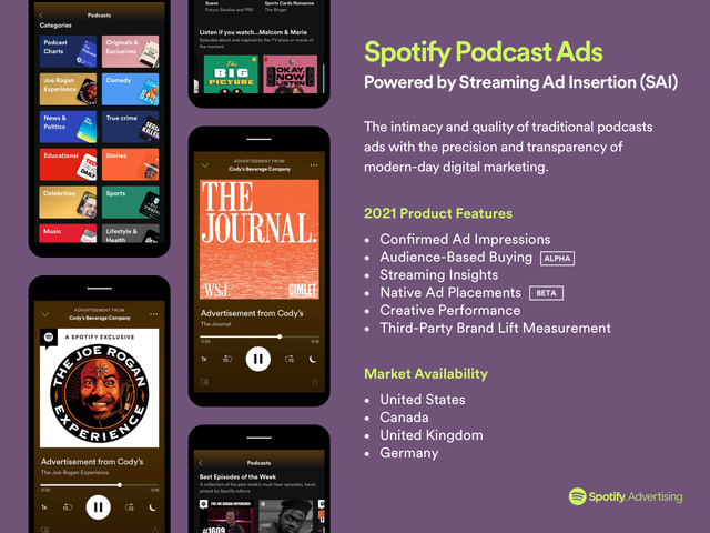 Spotify Streaming Ad Insertion 2021.png