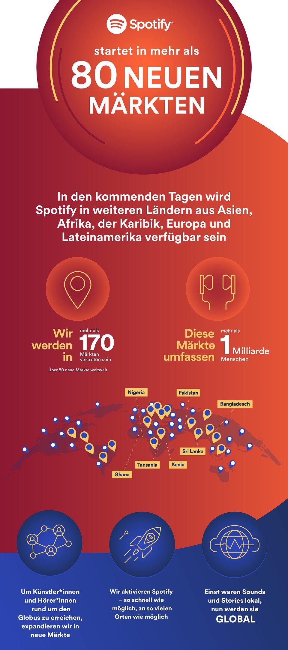 Spotify_NeueMärkte_infographic.jpg
