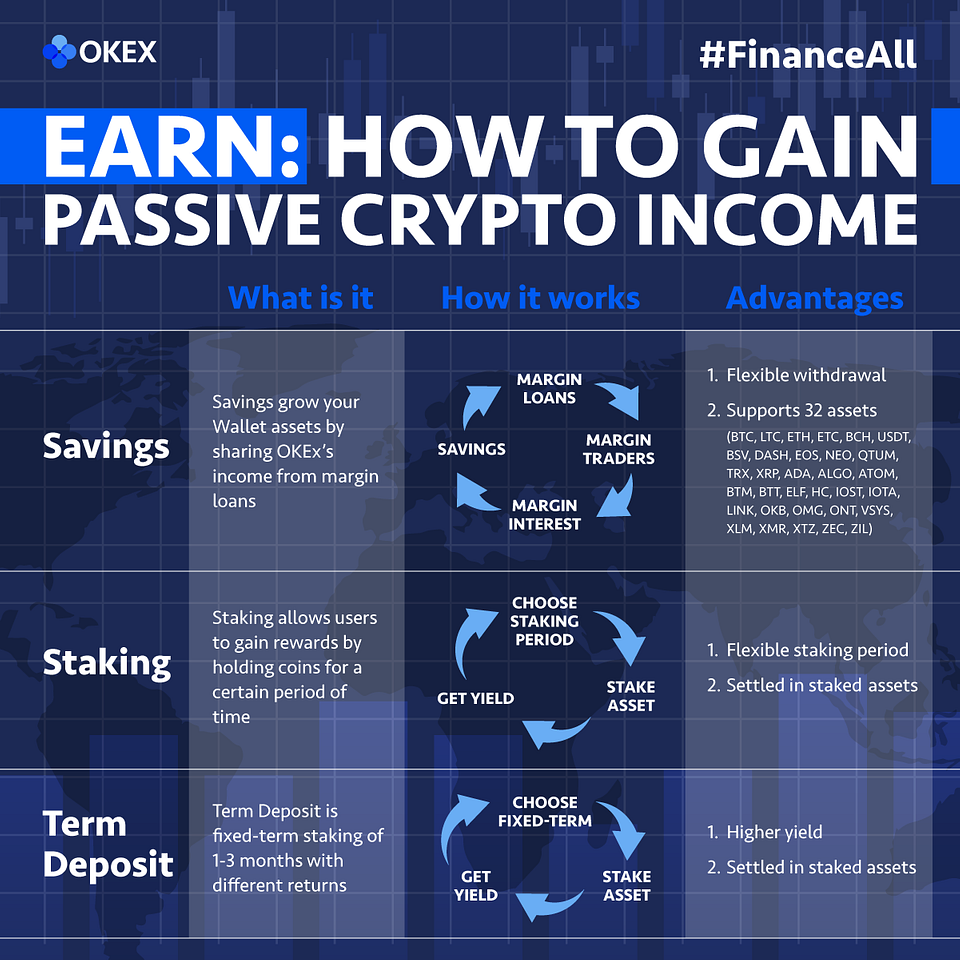 20200323_EARN Your Way up on Passive Crypto Income on OKEx-02(4)(1).png