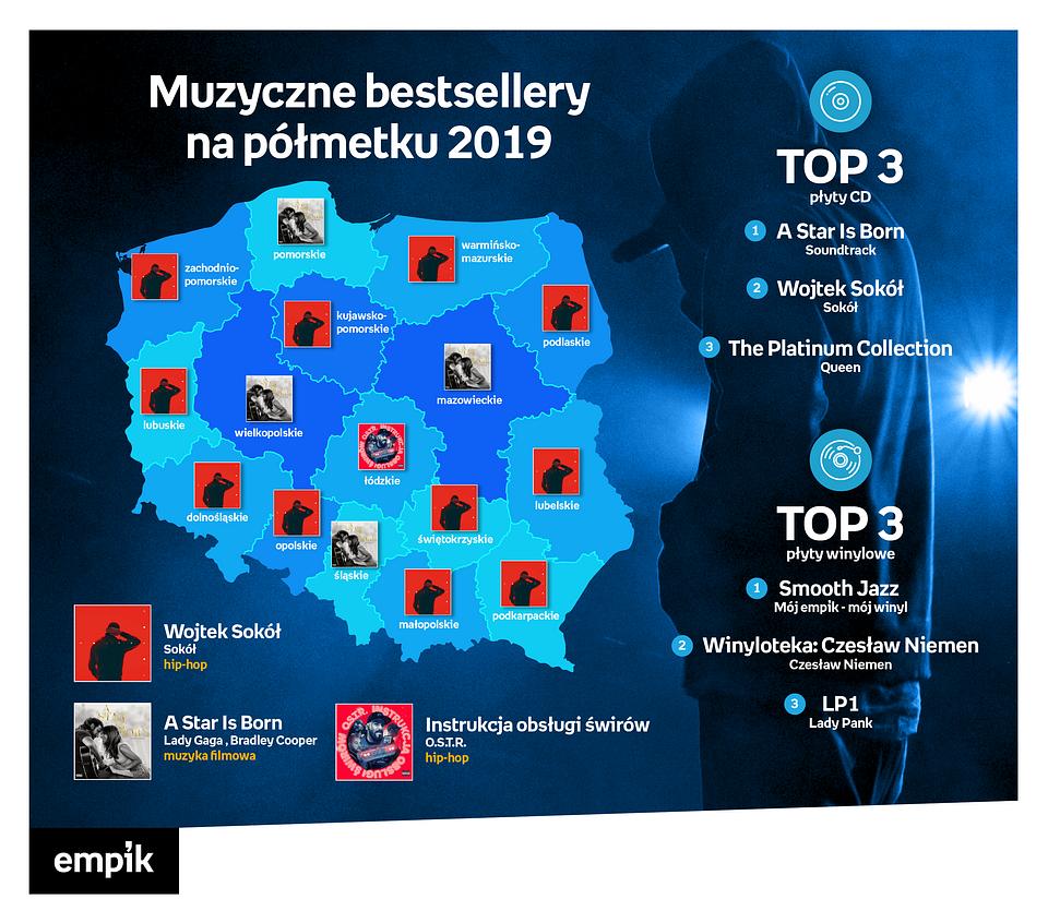 Empik_muzyczne TOP_infografika.png