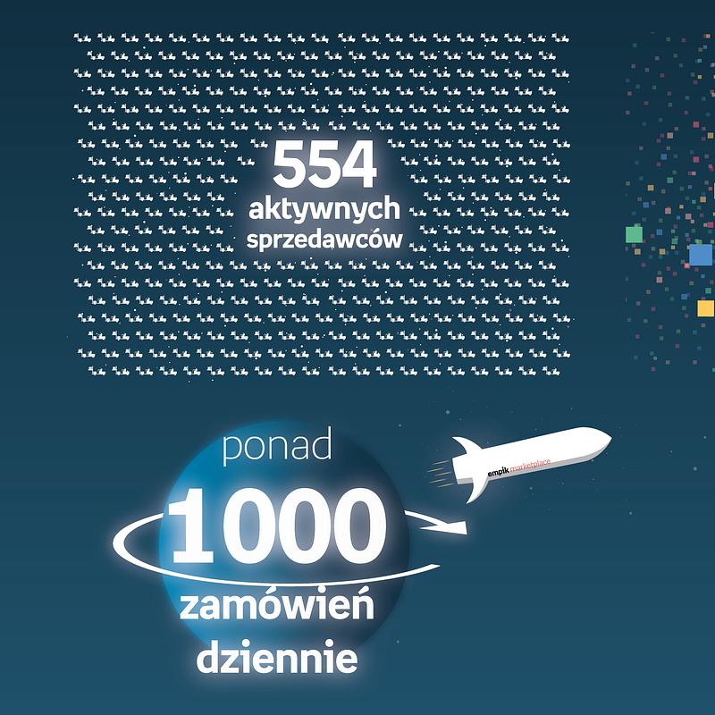 Empik infografika kosmos 6 (2).png