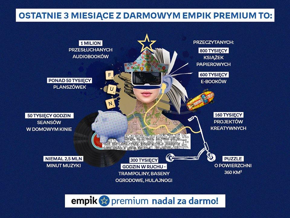 Empik Premium_infografika.jpg