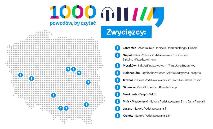 1000 powodów by czytać_mapa zwycięskich szkół.jpg