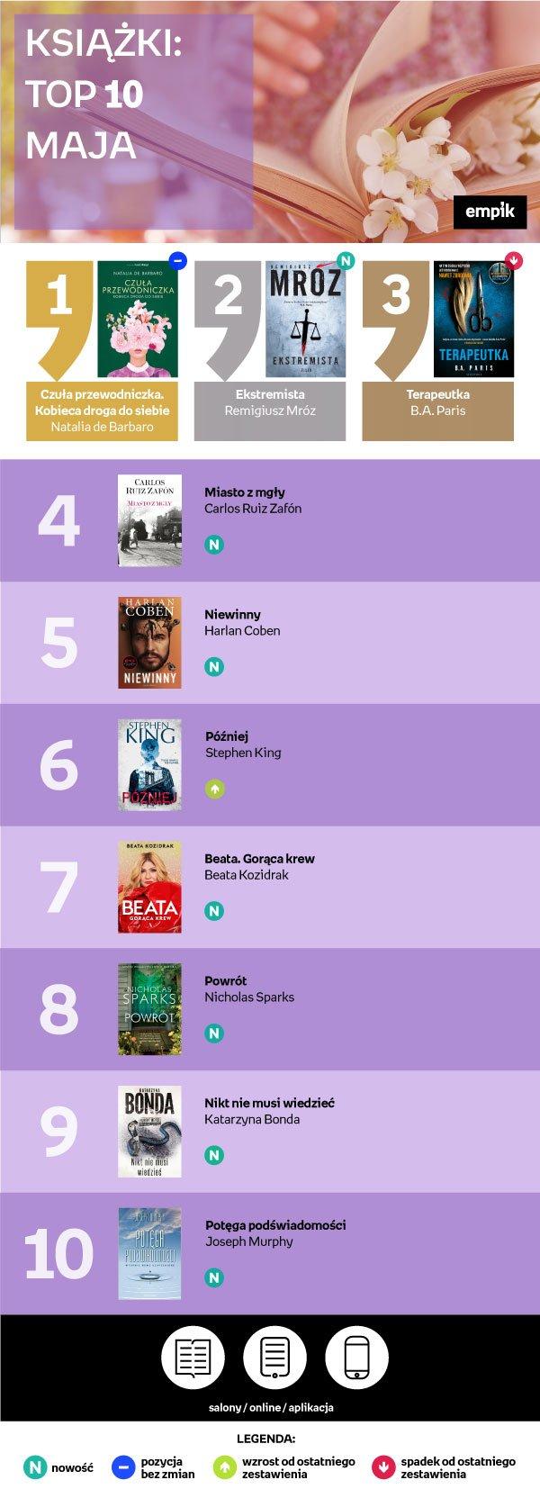 top10-maj-Ak-fiolet.jpg