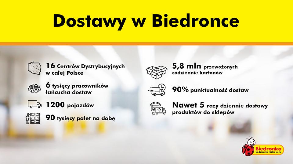Biedronka_informacja_logistyka.png