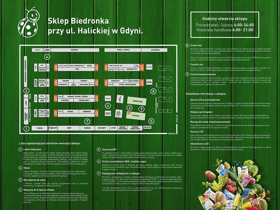 Biedronka_Gdynia Halicka_finał.jpg