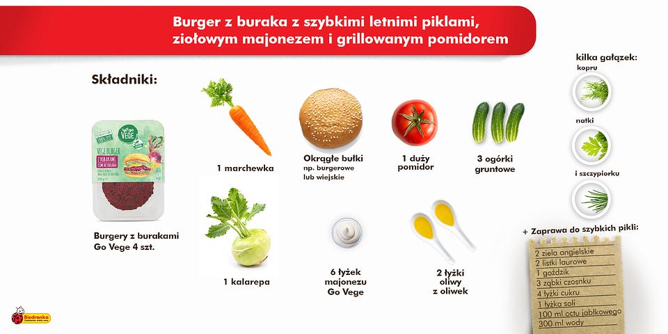 Przygototuj Burger z buraka z szybkimi letnimi piklami, ziołowym majonezem i grillowanym pomidorem