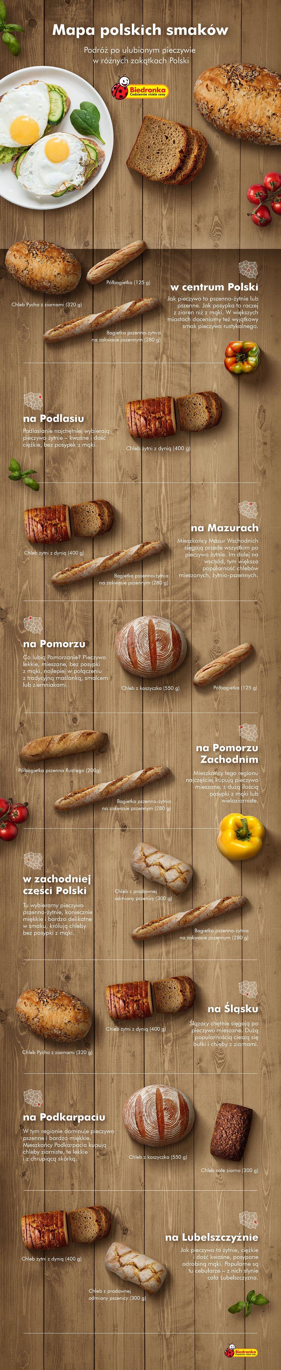 Polska mapa smaków