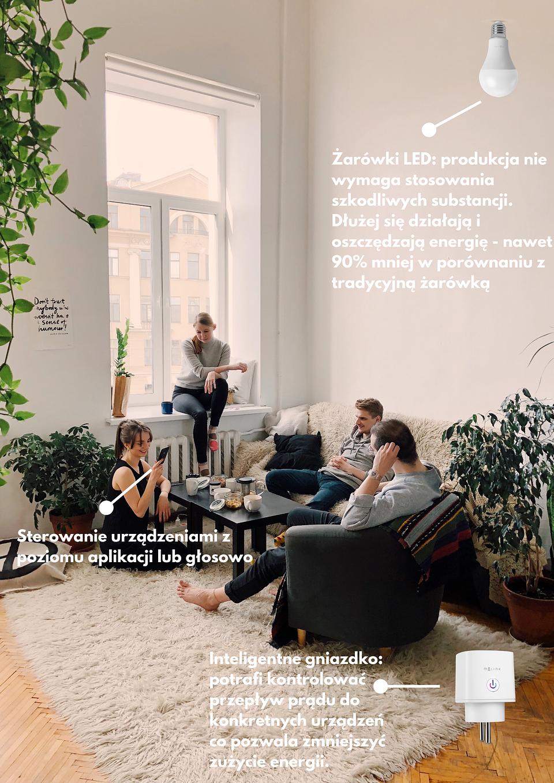 Biedronka_Inteligentny_Dom_Infografika_Final.png