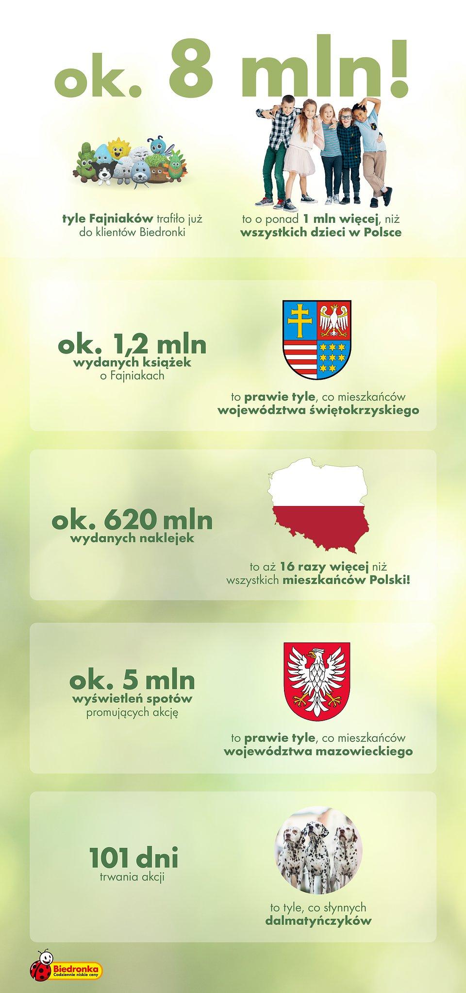 Biedronka_Fajniaki.jpg