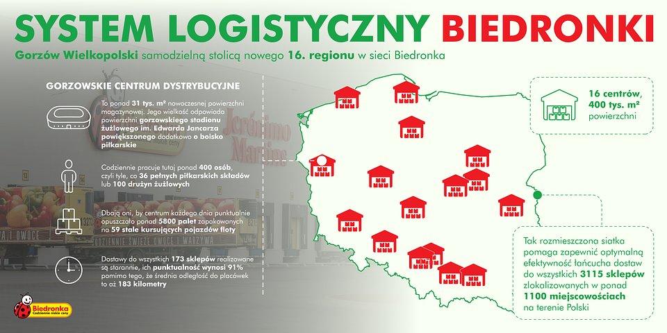 Biedronka_Gorzów_Infografika.jpg