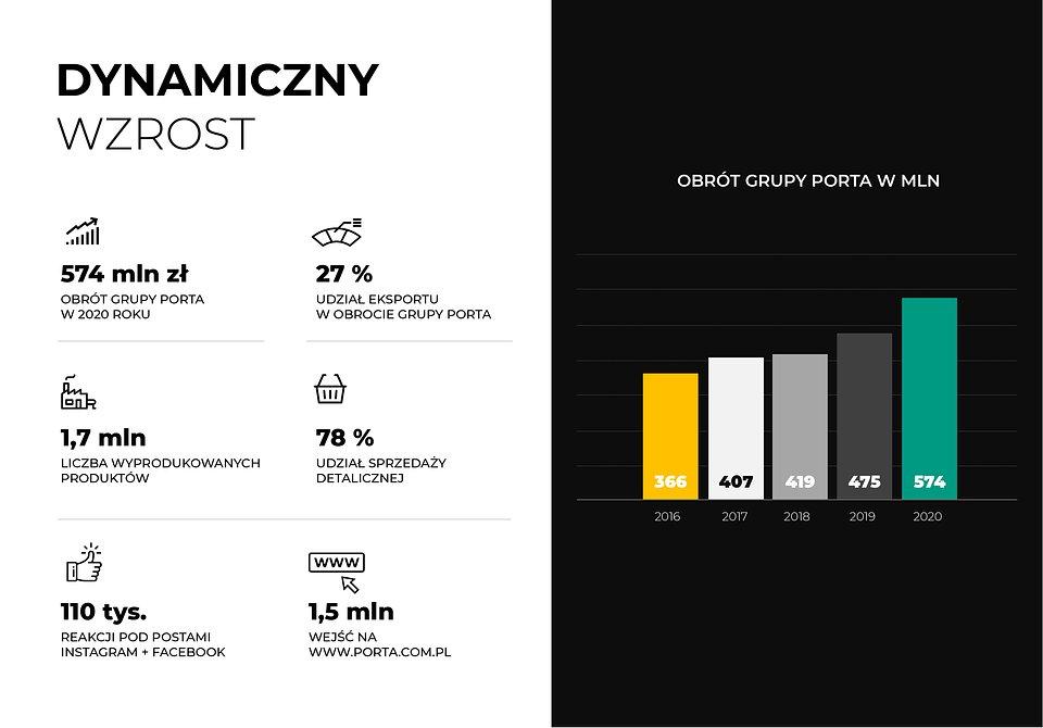 infografika_podsumowanie 2020.jpg