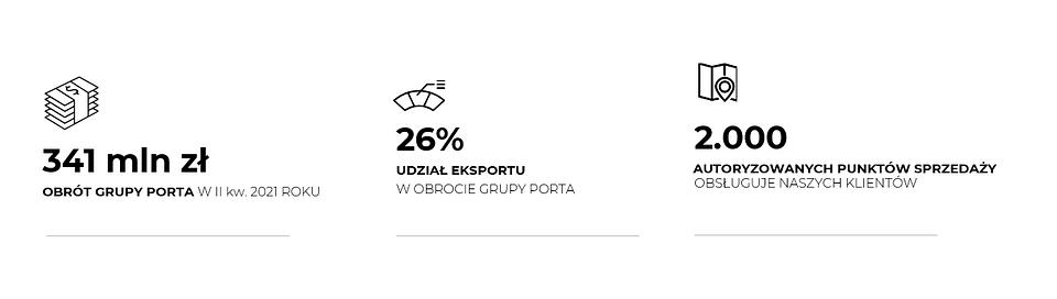 PORTA DRZWI II kw 2021.PNG