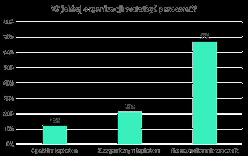 Wykres1_kapitał.png