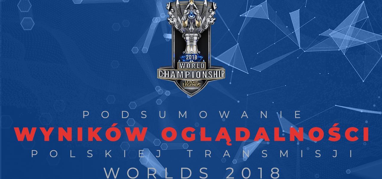 W esporcie to sukcesy Polaków przyciągają widzów. Nawet 140 tysięcy kibiców w jednym dniu oglądało Mistrzostwa Świata League of Legends