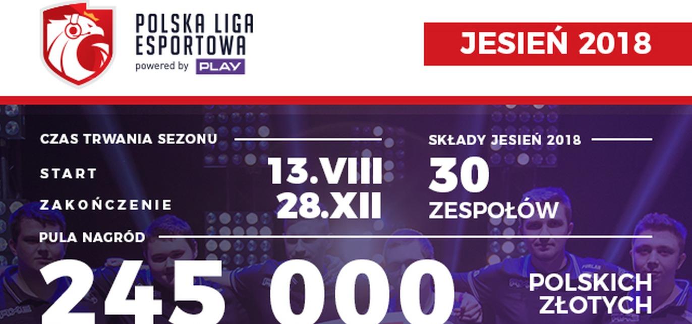Przełomowe dwa sezony w polskim esporcie. Wzrost zainteresowania Polską Ligą Esportową to dobry sygnał dla całej branży