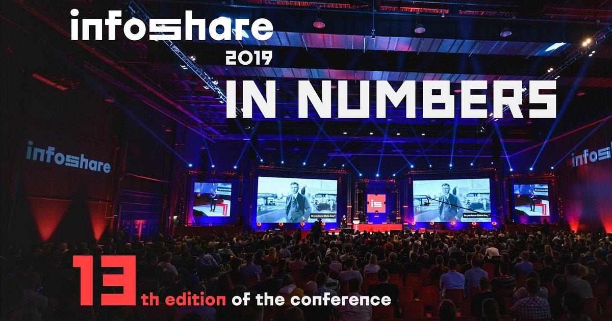 Infoshare 2019 w liczbach