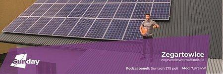 Energia przyszłości w twoim domu