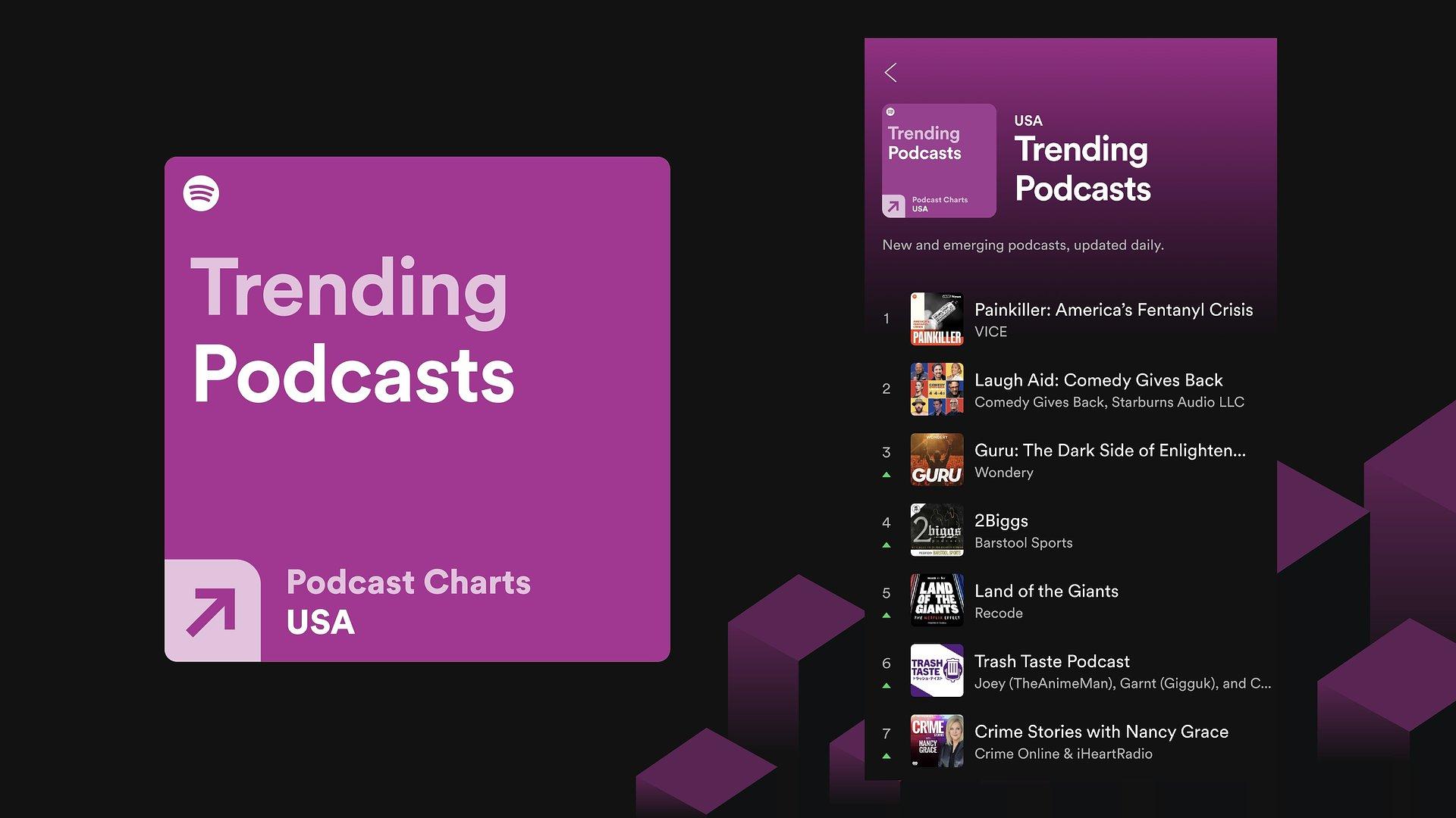 Spotify startet neue Podcast-Charts