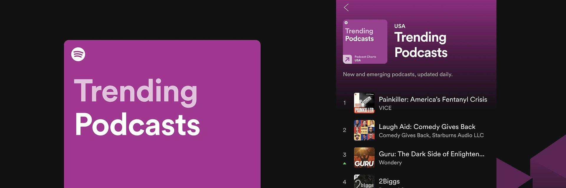 Spotify prezentuje podcastowe listy przebojów