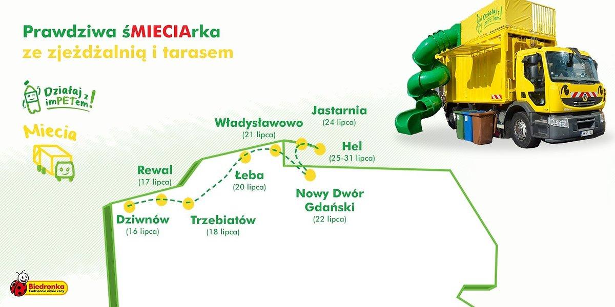 Biedronka wspiera ekologiczną podróż śmieciarki Mieci po polskim wybrzeżu