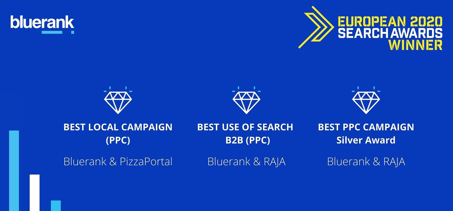 European Search Awards rozdane. Trzy nagrody dla Bluerank!