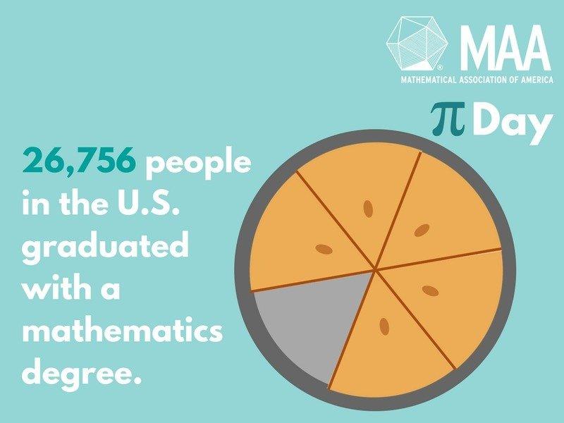 Quantitative Careers: Get Your Piece of the Math Jobs Pie