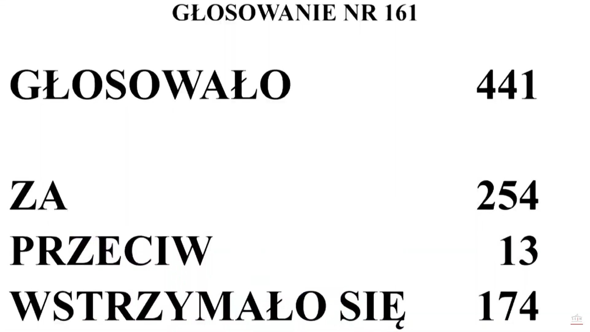 Sejm przyjął konstytucję zawodu farmaceuty! Teraz ustawą zajmie się Senat