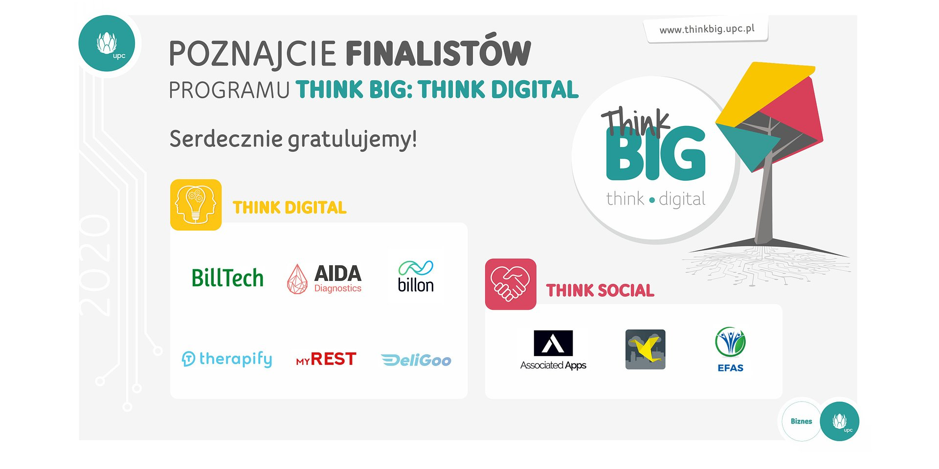 Znamy finalistów UPC Think Big: Think Digital