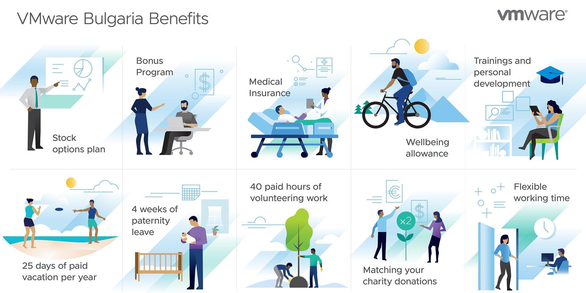VMware Bulgaria Benefits