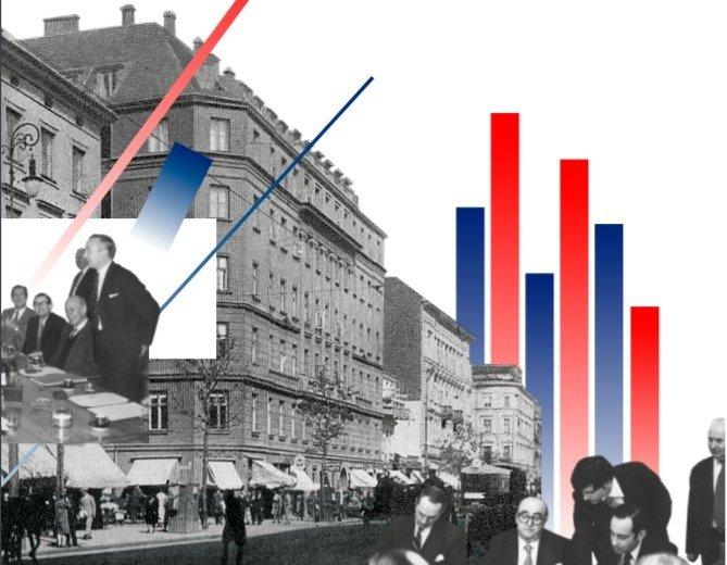 Historia banków w Polsce
